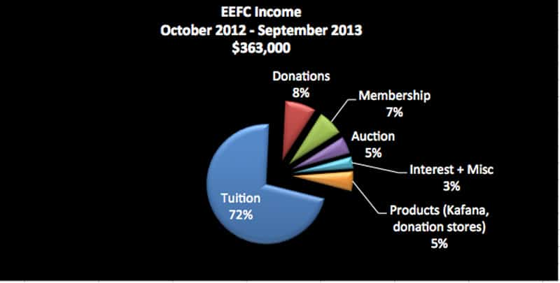 2013_income_large